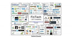 Logos of fintech companies